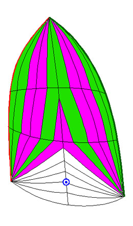 Spinnaker Layouts